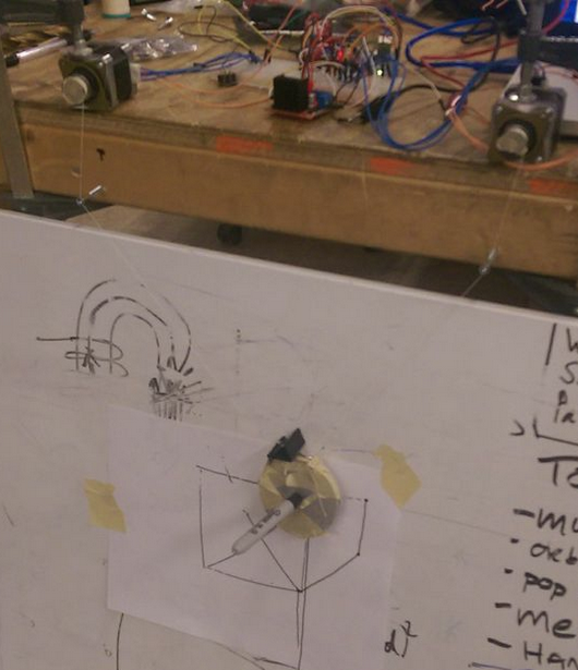January 2015 – Saskatoon TechWorks